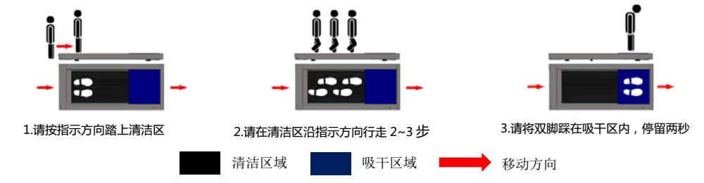 鞋底清洁机使用方法.png